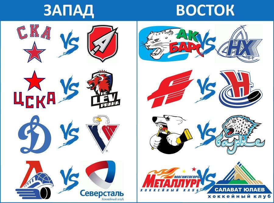 КХЛ Плей-Офф 2013 Картинка